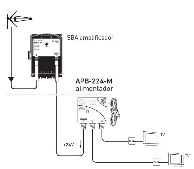 Esquema Ikusi APB-224M