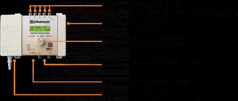 Entradas central Johansson 6700 profiler