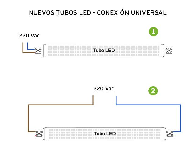 Esquema conexión tubo led kadylux